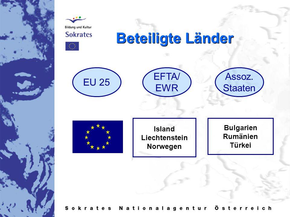 EU 25 EFTA/ EWR Island Liechtenstein Norwegen Assoz. Staaten Bulgarien Rumänien Türkei Beteiligte Länder
