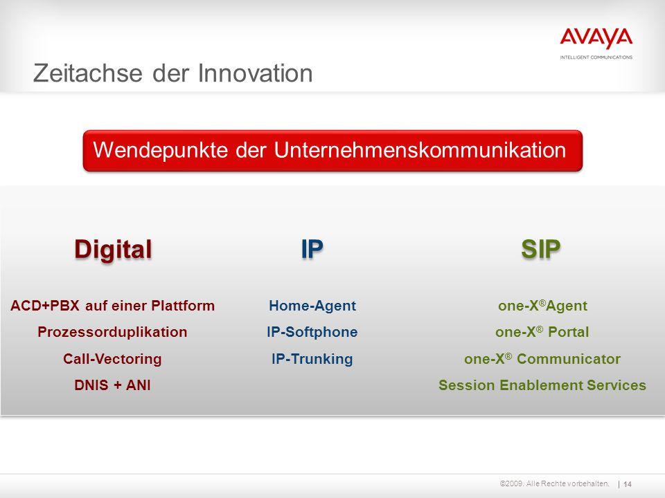 ©2009. Alle Rechte vorbehalten. Wendepunkte der Unternehmenskommunikation Digital IP SIP Zeitachse der Innovation ACD+PBX auf einer Plattform Prozesso