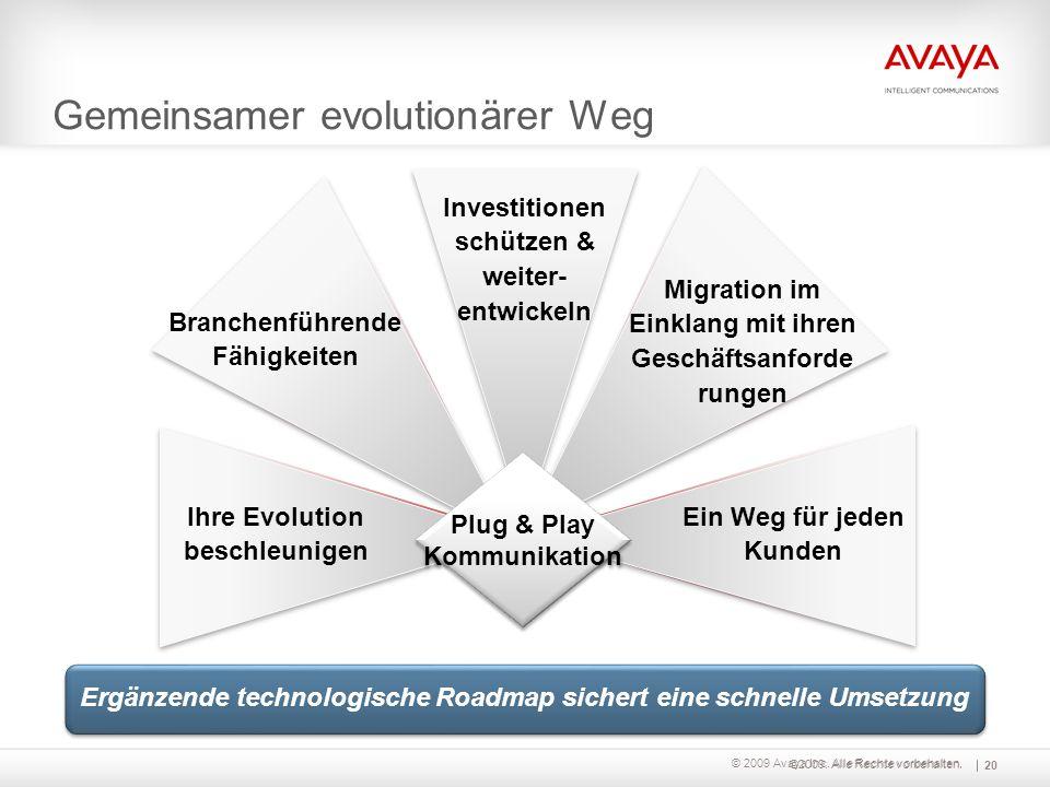©2009. Alle Rechte vorbehalten. Gemeinsamer evolutionärer Weg Evolution von Call Centern IT-Konvergenz Disaggregation von Telekommunikationssystemen M