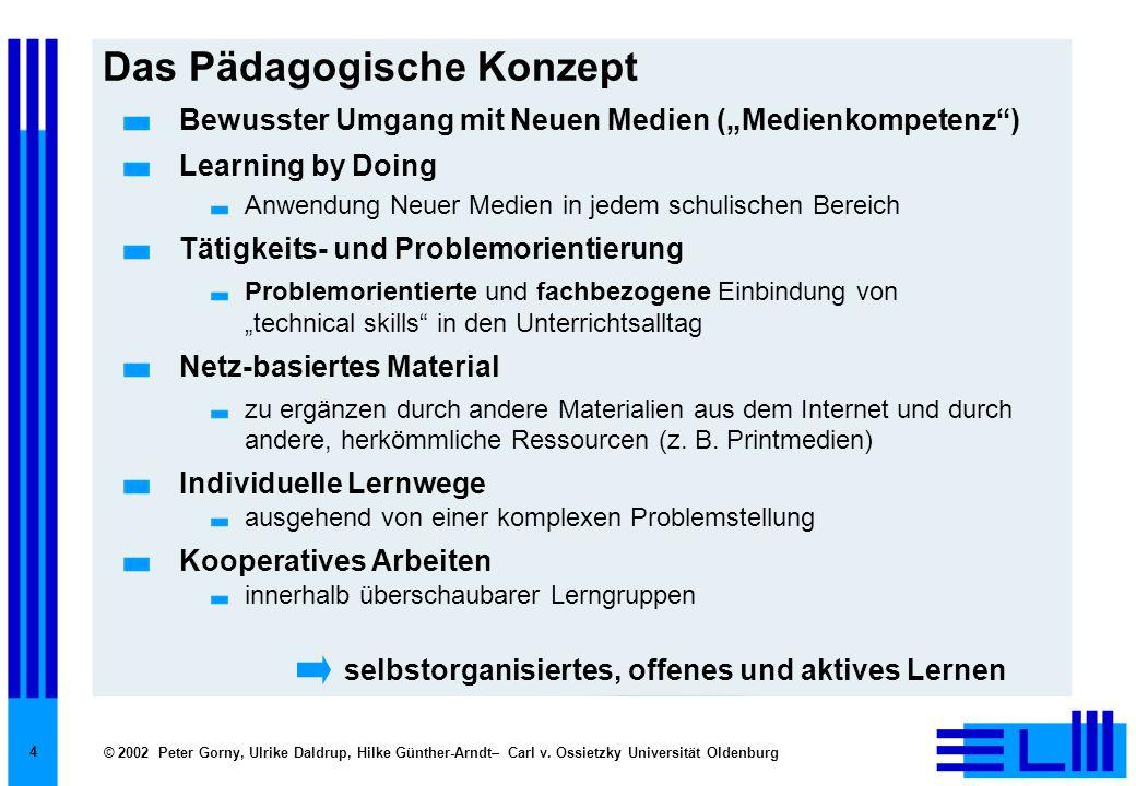 © 2002 Peter Gorny, Ulrike Daldrup, Hilke Günther-Arndt– Carl v. Ossietzky Universität Oldenburg 4 Das Pädagogische Konzept selbstorganisiertes, offen