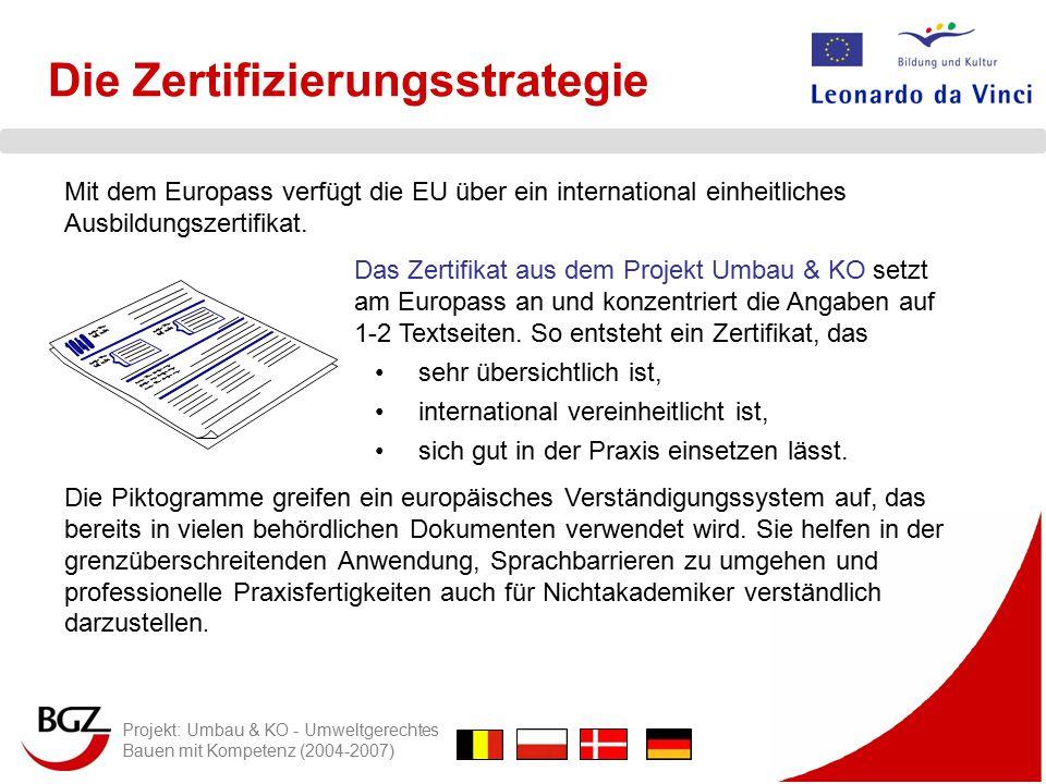 Projekt: Umbau & KO - Umweltgerechtes Bauen mit Kompetenz (2004-2007) Die Zertifizierungsstrategie Mit dem Europass verfügt die EU über ein international einheitliches Ausbildungszertifikat.