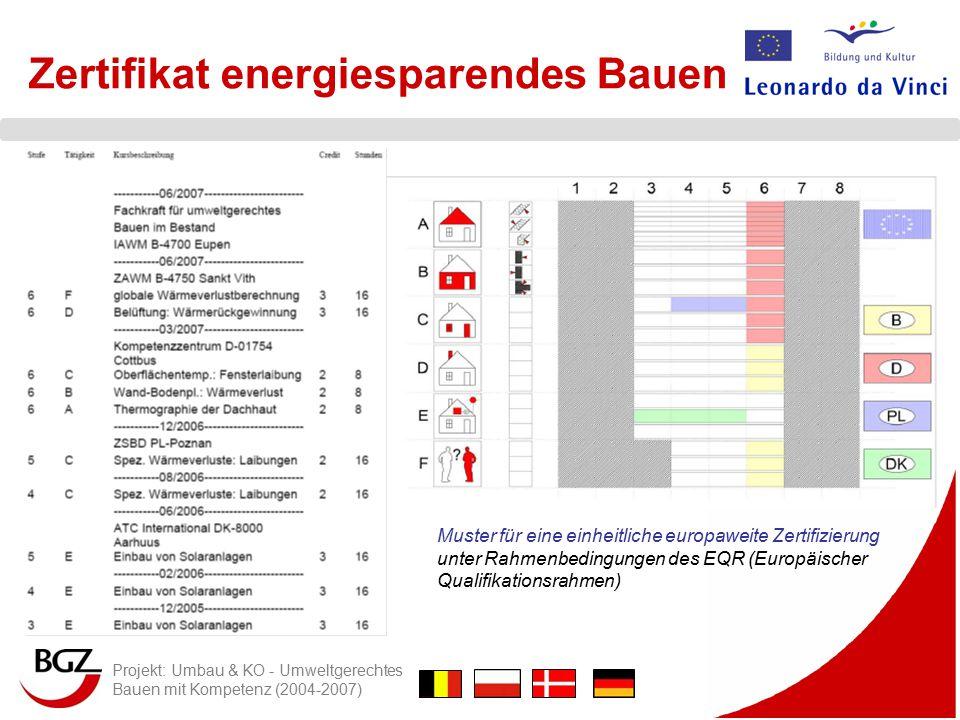 Projekt: Umbau & KO - Umweltgerechtes Bauen mit Kompetenz (2004-2007) Zertifikat energiesparendes Bauen Muster für eine einheitliche europaweite Zertifizierung unter Rahmenbedingungen des EQR (Europäischer Qualifikationsrahmen)