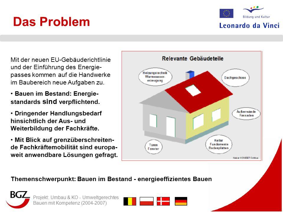 Projekt: Umbau & KO - Umweltgerechtes Bauen mit Kompetenz (2004-2007) Das Problem Mit der neuen EU-Gebäuderichtlinie und der Einführung des Energie- passes kommen auf die Handwerke im Baubereich neue Aufgaben zu.