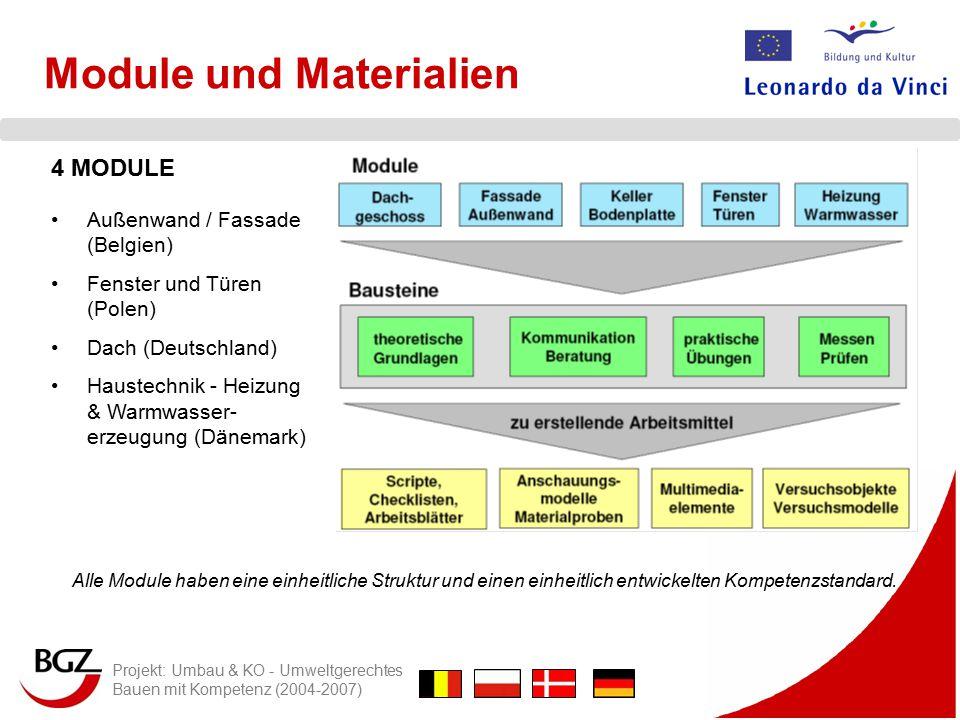 Projekt: Umbau & KO - Umweltgerechtes Bauen mit Kompetenz (2004-2007)
