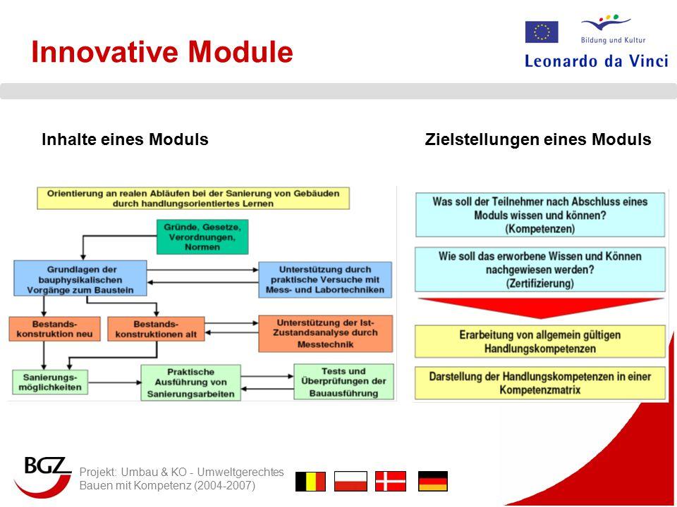 Projekt: Umbau & KO - Umweltgerechtes Bauen mit Kompetenz (2004-2007) Innovative Module Inhalte eines ModulsZielstellungen eines Moduls