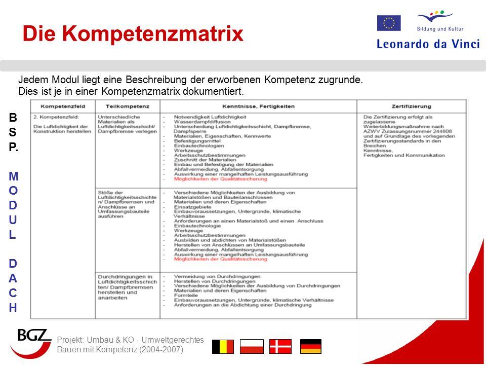 Projekt: Umbau & KO - Umweltgerechtes Bauen mit Kompetenz (2004-2007) Die Kompetenzmatrix B S P.