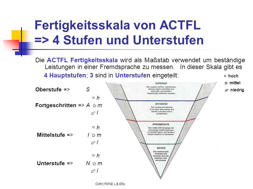 CUNY/FIPSE L.B.Ellis Fertigkeitsskala von ACTFL => 4 Stufen und Unterstufen Die ACTFL Fertigkeitsskala wird als Maßstab verwendet um beständige Leistungen in einer Fremdsprache zu messen.