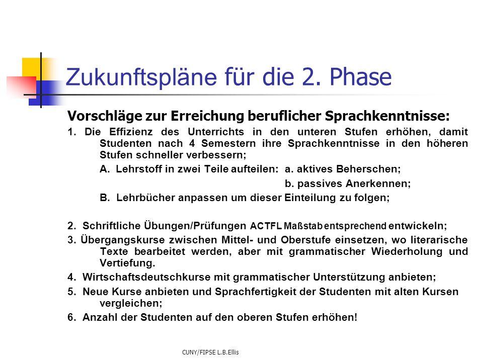 CUNY/FIPSE L.B.Ellis Zukunftspläne für die 2. Phase Vorschläge zur Erreichung beruflicher Sprachkenntnisse: 1. Die Effizienz des Unterrichts in den un