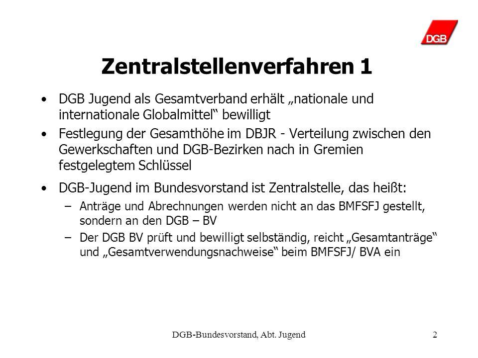 DGB-Bundesvorstand, Abt. Jugend1 Nationale Globalmitteln aus dem Kinder und Jugendplan