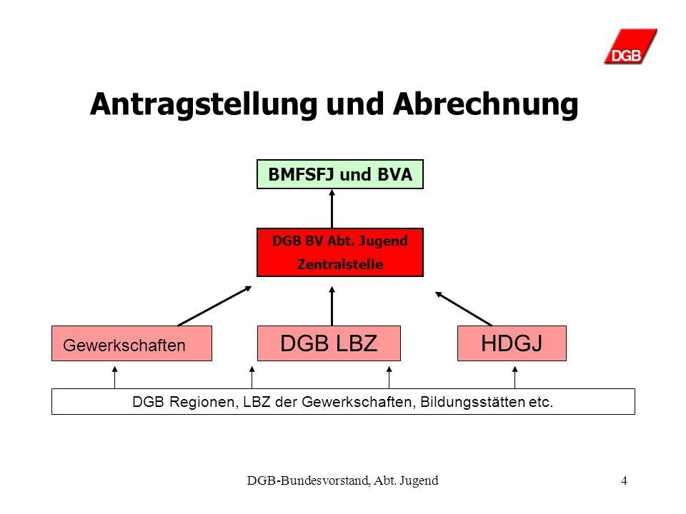 DGB-Bundesvorstand, Abt.