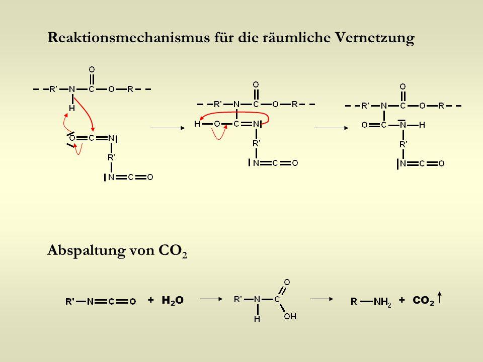 Reaktionsmechanismus für die räumliche Vernetzung Abspaltung von CO 2 + H 2 O+ CO 2