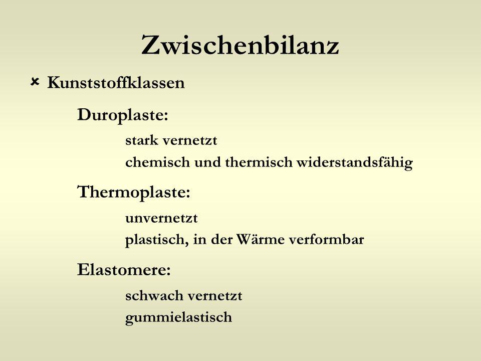 Zwischenbilanz  Kunststoffklassen Duroplaste: stark vernetzt chemisch und thermisch widerstandsfähig Thermoplaste: unvernetzt plastisch, in der Wärme