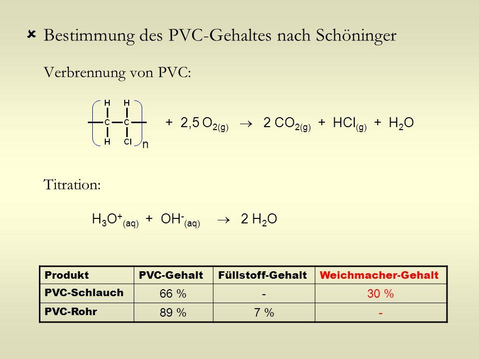  Bestimmung des PVC-Gehaltes nach Schöninger Verbrennung von PVC: Titration: H 3 O + (aq) + OH - (aq)  2 H 2 O + 2,5 O 2(g)  2 CO 2(g) + HCl (g) +