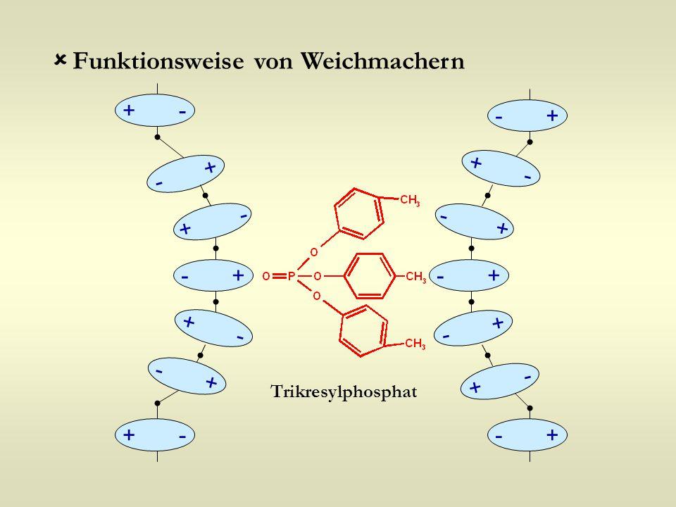 + - - + + - - +  Funktionsweise von Weichmachern Trikresylphosphat