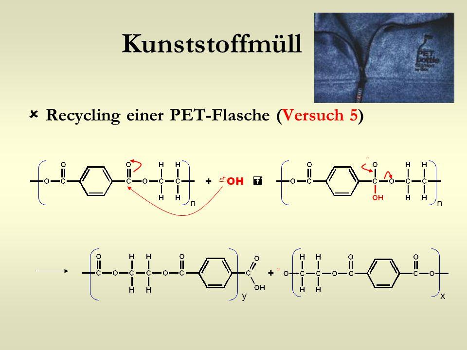 "Kunststoffmüll  Recycling einer PET-Flasche (Versuch 5) +  OH  + nn yx "" """