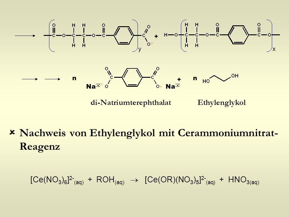  Nachweis von Ethylenglykol mit Cerammoniumnitrat- Reagenz [Ce(NO 3 ) 6 ] 2- (aq) + ROH (aq)  [Ce(OR)(NO 3 ) 5 ] 2- (aq) + HNO 3(aq) + + nn yx Ethyl