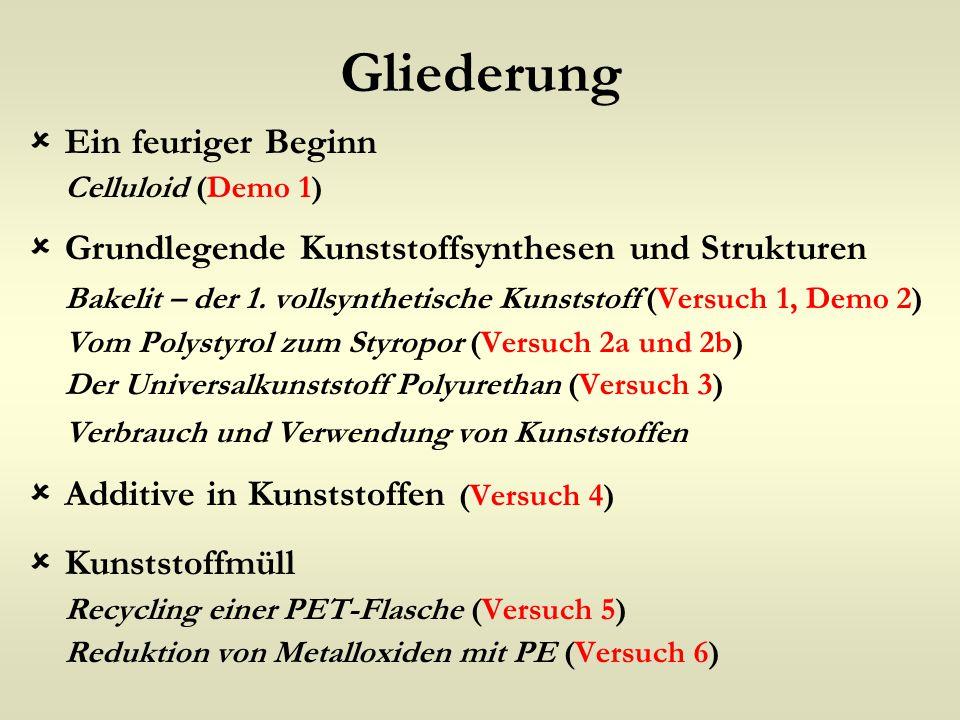 Gliederung  Ein feuriger Beginn Celluloid (Demo 1)  Grundlegende Kunststoffsynthesen und Strukturen Bakelit – der 1. vollsynthetische Kunststoff (Ve