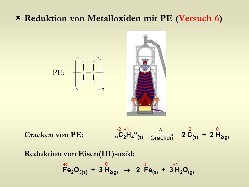 """ Reduktion von Metalloxiden mit PE (Versuch 6) Cracken von PE: """"C 2 H 4 """" (s) 2 C (s) + 2 H 2(g) Reduktion von Eisen(III)-oxid: Fe 2 O 3(s) + 3 H 2(g"""