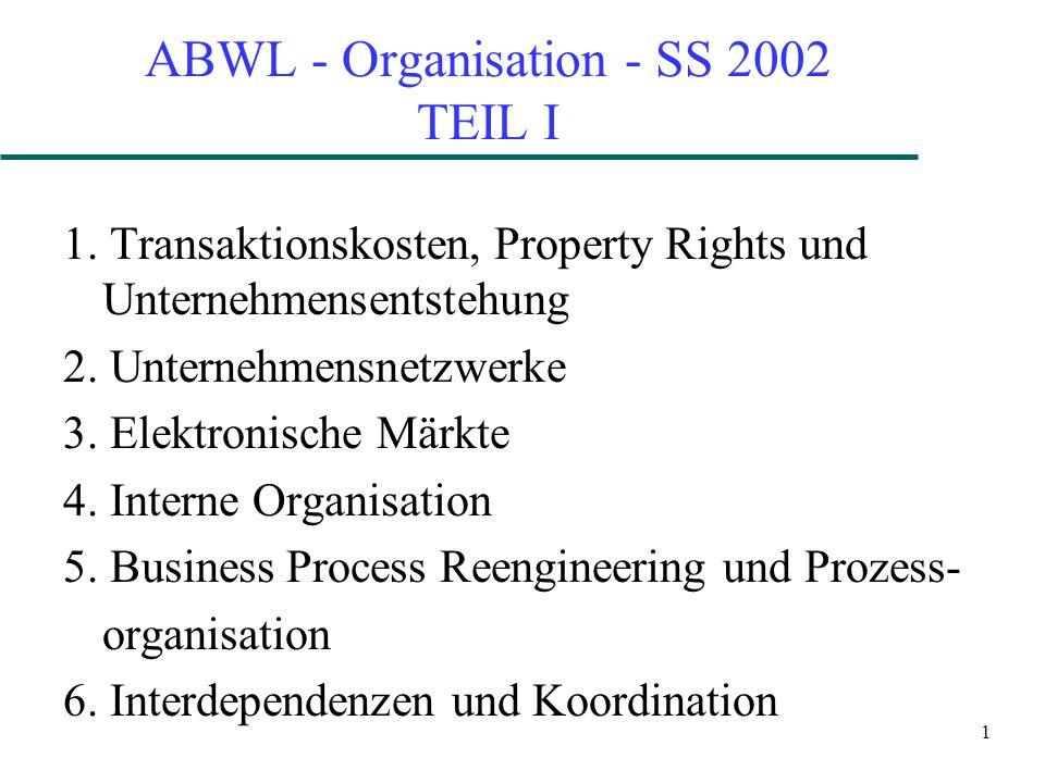 1 ABWL - Organisation - SS 2002 TEIL I 1. Transaktionskosten, Property Rights und Unternehmensentstehung 2. Unternehmensnetzwerke 3. Elektronische Mär