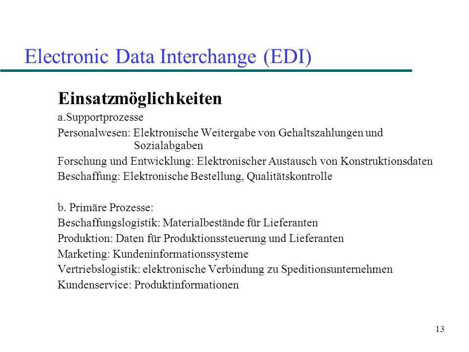 13 Electronic Data Interchange (EDI) Einsatzmöglichkeiten a.Supportprozesse Personalwesen: Elektronische Weitergabe von Gehaltszahlungen und Sozialabg
