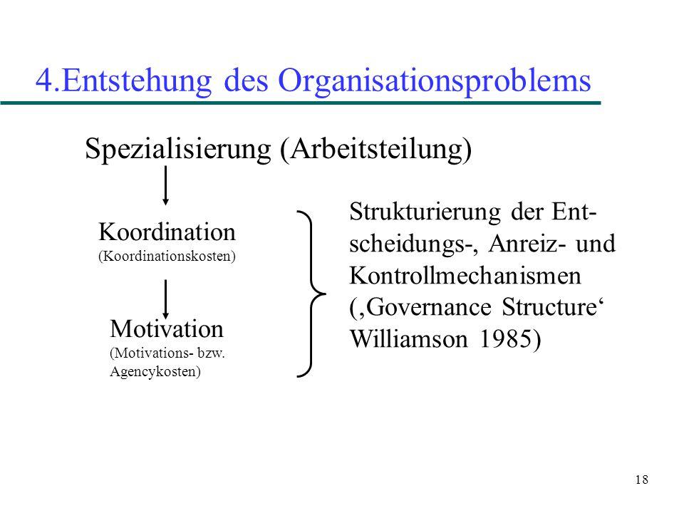 18 4.Entstehung des Organisationsproblems Spezialisierung (Arbeitsteilung) Koordination (Koordinationskosten) Motivation (Motivations- bzw. Agencykost
