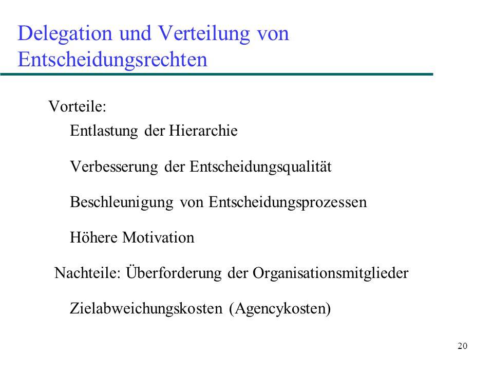 20 Delegation und Verteilung von Entscheidungsrechten Vorteile: Entlastung der Hierarchie Verbesserung der Entscheidungsqualität Beschleunigung von En