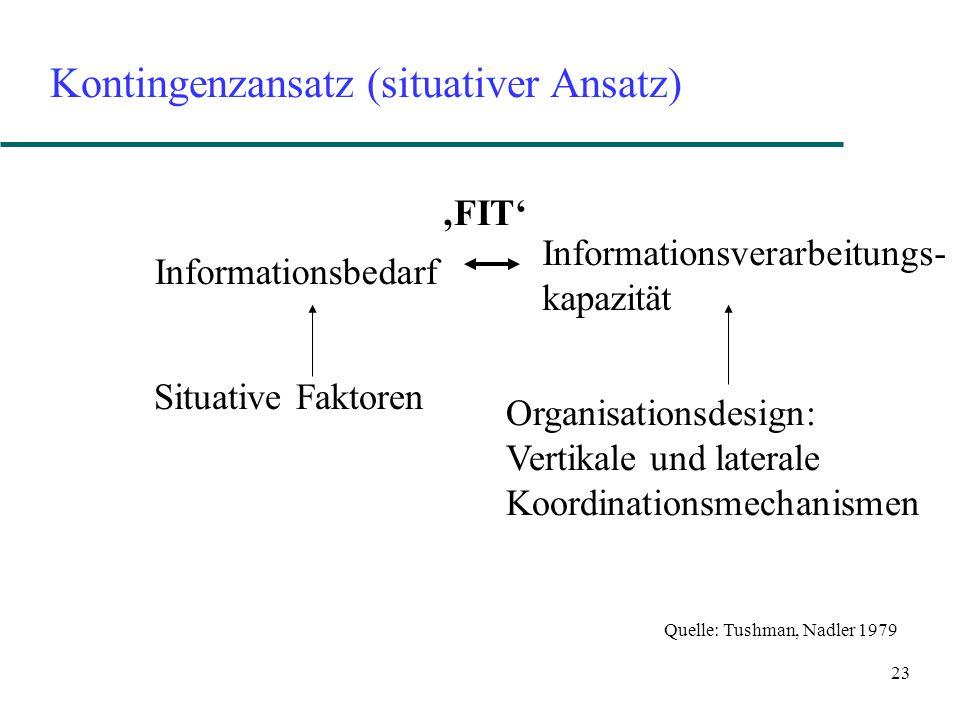 23 Kontingenzansatz (situativer Ansatz) Informationsbedarf Informationsverarbeitungs- kapazität Situative Faktoren Organisationsdesign: Vertikale und
