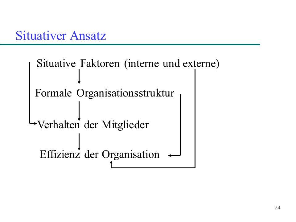 24 Situativer Ansatz Situative Faktoren (interne und externe) Formale Organisationsstruktur Verhalten der Mitglieder Effizienz der Organisation
