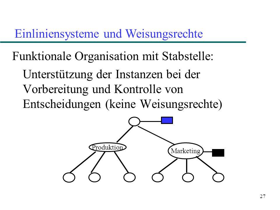 27 Funktionale Organisation mit Stabstelle: Unterstützung der Instanzen bei der Vorbereitung und Kontrolle von Entscheidungen (keine Weisungsrechte) E