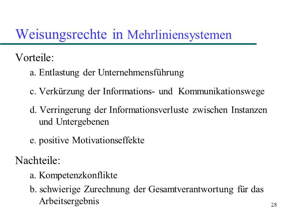 28 Weisungsrechte in Mehrliniensystemen Vorteile: a. Entlastung der Unternehmensführung c. Verkürzung der Informations- und Kommunikationswege d. Verr