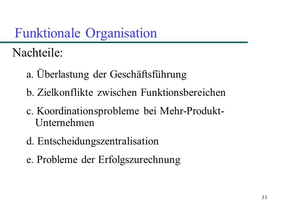 31 Funktionale Organisation Nachteile: a. Überlastung der Geschäftsführung b. Zielkonflikte zwischen Funktionsbereichen c. Koordinationsprobleme bei M