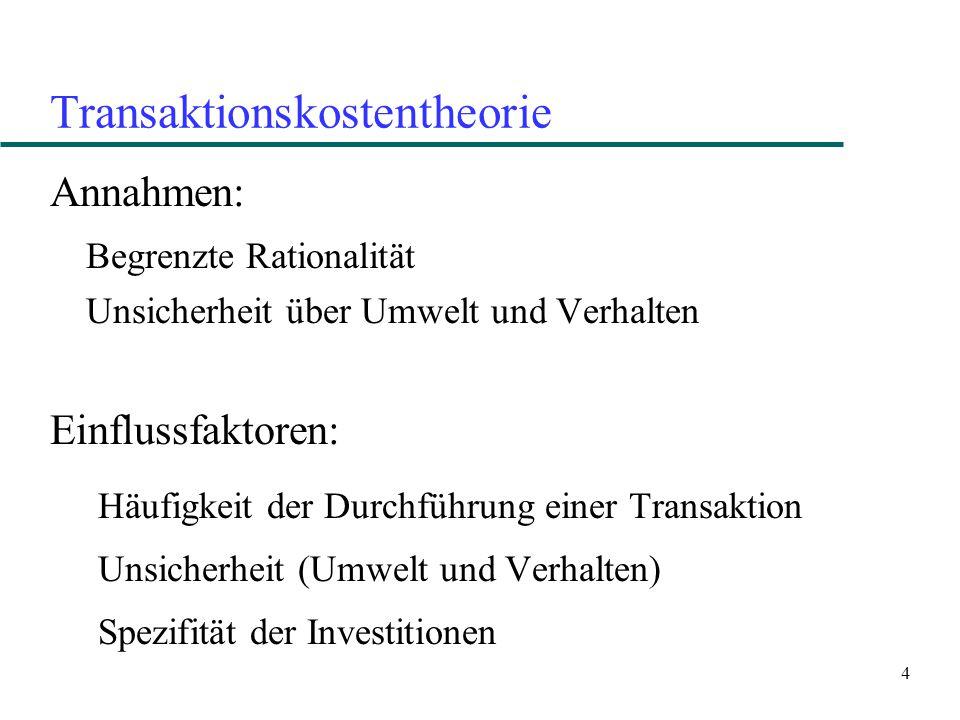 5 Transaktionskostentheorie von O.E.