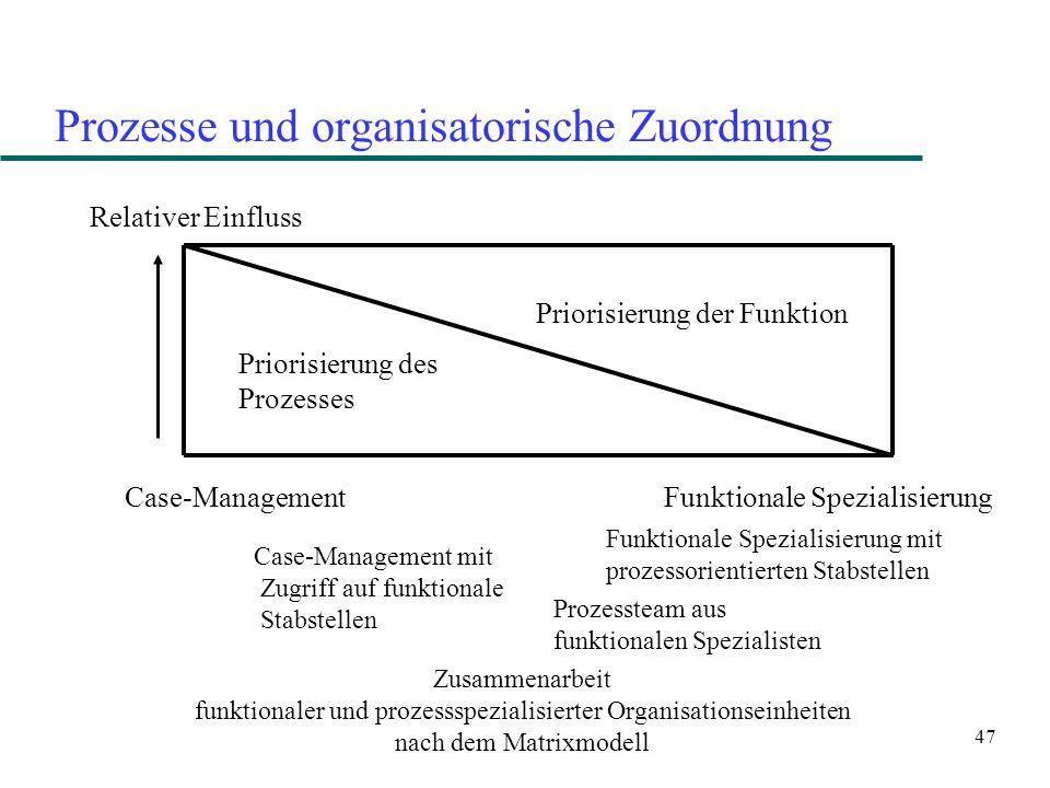 47 Prozesse und organisatorische Zuordnung Relativer Einfluss Priorisierung des Prozesses Priorisierung der Funktion Case-Management Funktionale Spezi
