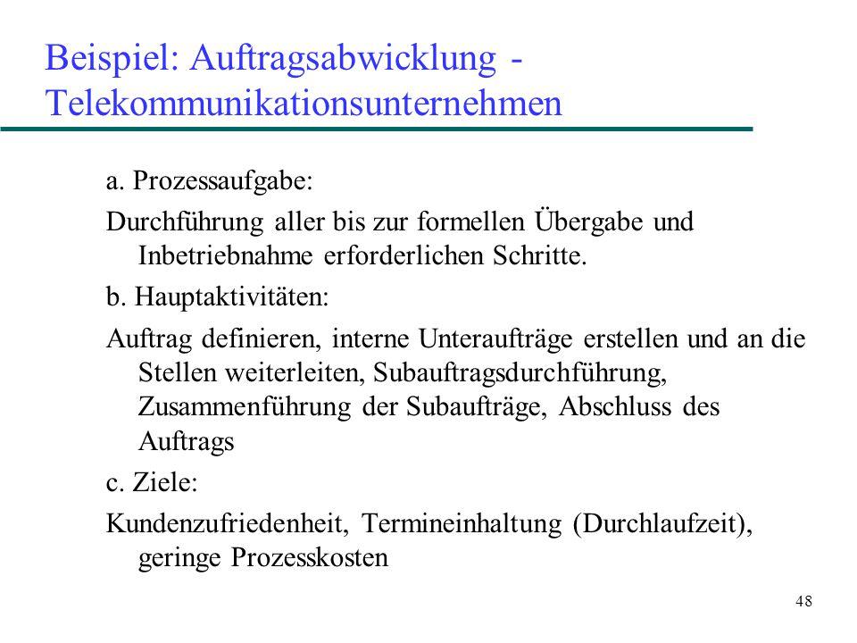 48 Beispiel: Auftragsabwicklung - Telekommunikationsunternehmen a. Prozessaufgabe: Durchführung aller bis zur formellen Übergabe und Inbetriebnahme er