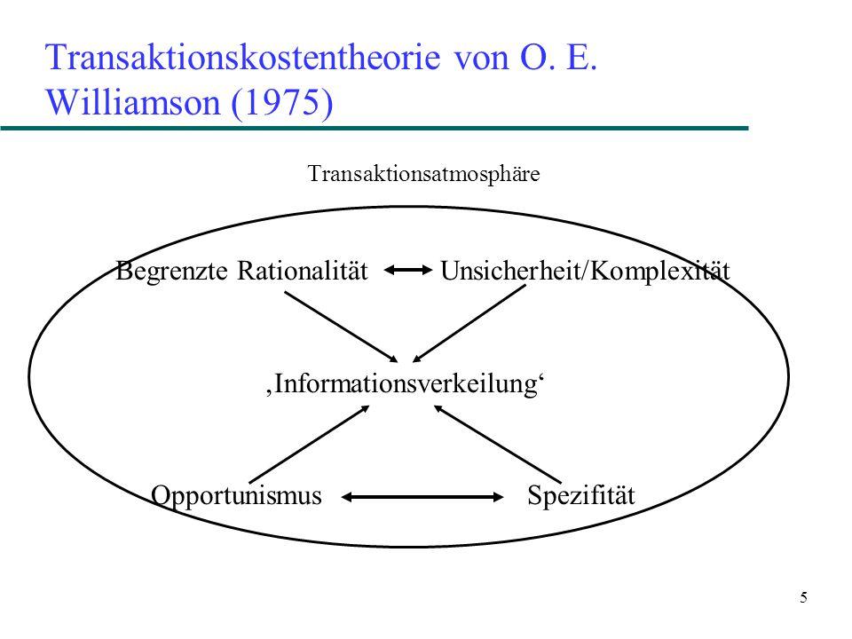 5 Transaktionskostentheorie von O. E. Williamson (1975) Transaktionsatmosphäre Begrenzte Rationalität Unsicherheit/Komplexität 'Informationsverkeilung