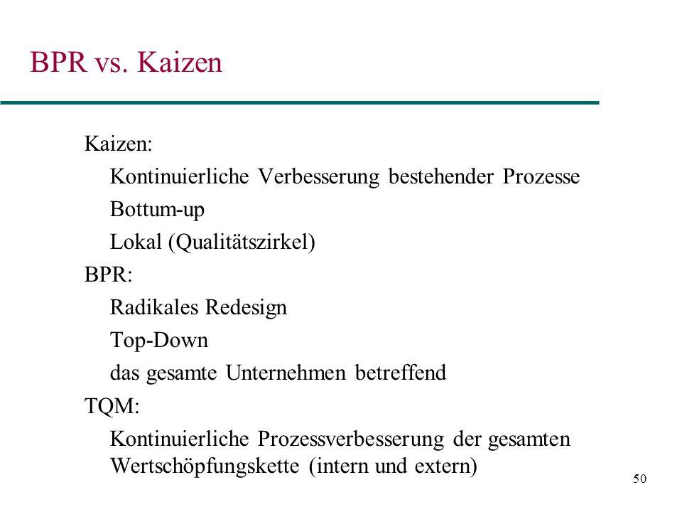 50 BPR vs. Kaizen Kaizen: Kontinuierliche Verbesserung bestehender Prozesse Bottum-up Lokal (Qualitätszirkel) BPR: Radikales Redesign Top-Down das ges