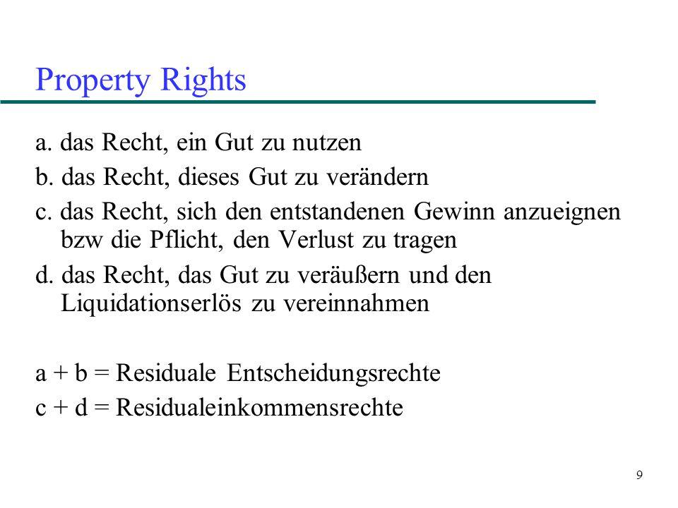 9 Property Rights a. das Recht, ein Gut zu nutzen b. das Recht, dieses Gut zu verändern c. das Recht, sich den entstandenen Gewinn anzueignen bzw die