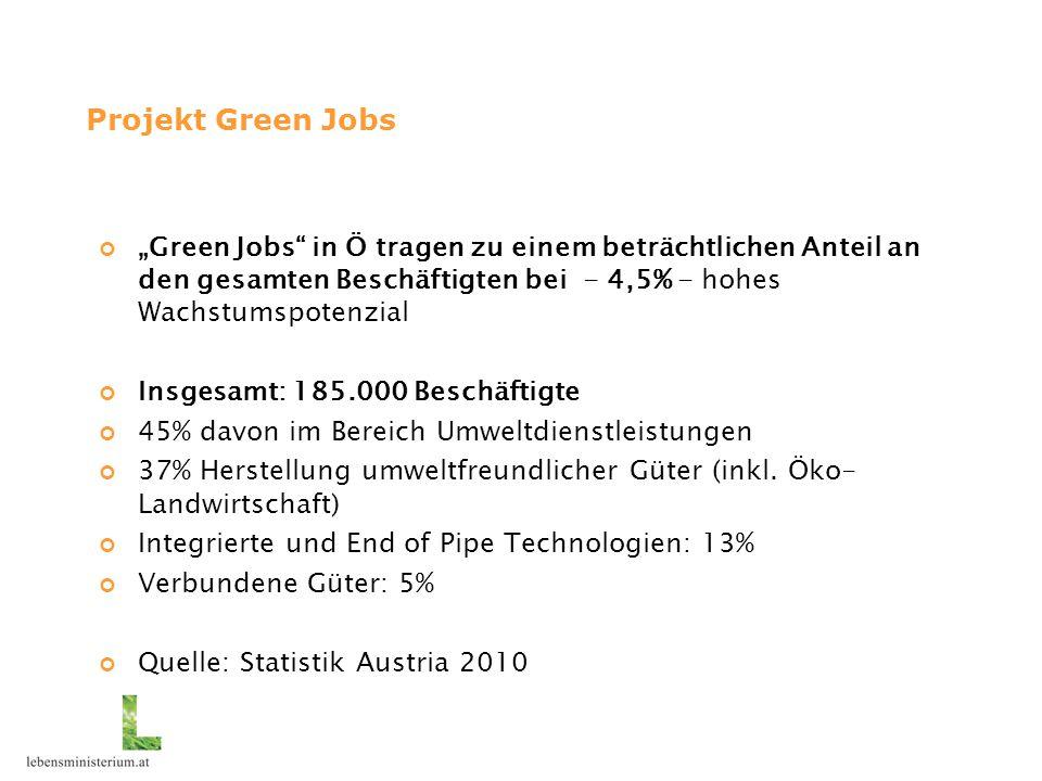 """""""Green Jobs"""" in Ö tragen zu einem beträchtlichen Anteil an den gesamten Beschäftigten bei - 4,5% - hohes Wachstumspotenzial Insgesamt: 185.000 Beschäf"""