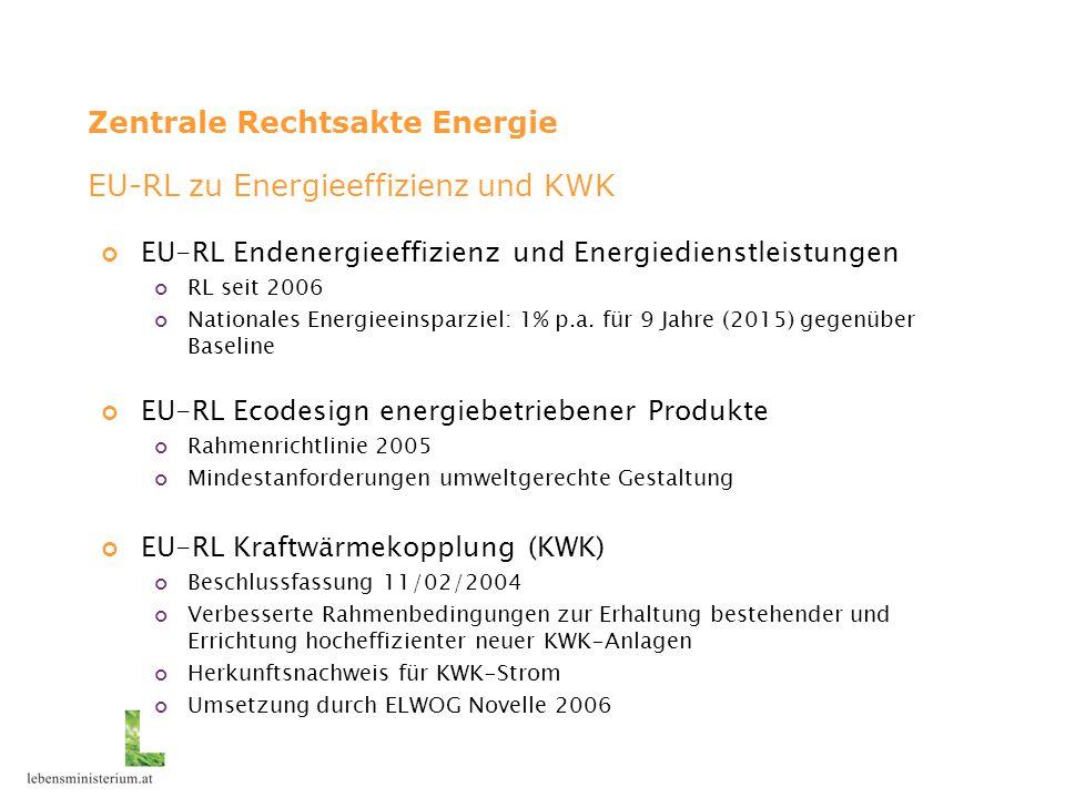 Zentrale Rechtsakte Energie EU-RL Endenergieeffizienz und Energiedienstleistungen RL seit 2006 Nationales Energieeinsparziel: 1% p.a. für 9 Jahre (201