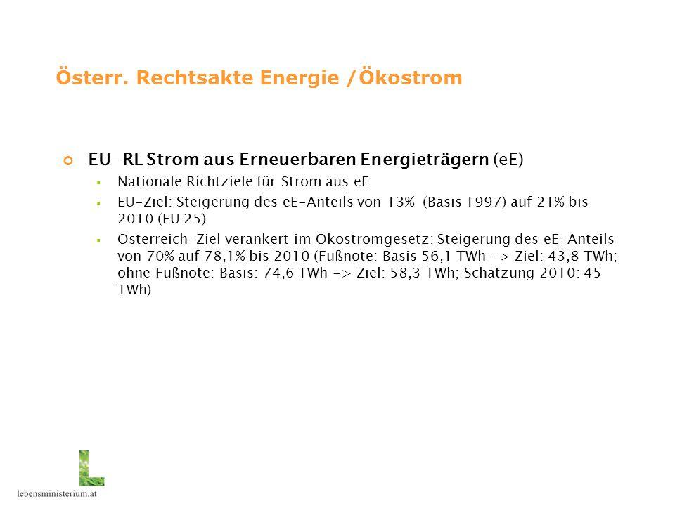 Österr. Rechtsakte Energie /Ökostrom EU-RL Strom aus Erneuerbaren Energieträgern (eE)  Nationale Richtziele für Strom aus eE  EU-Ziel: Steigerung de
