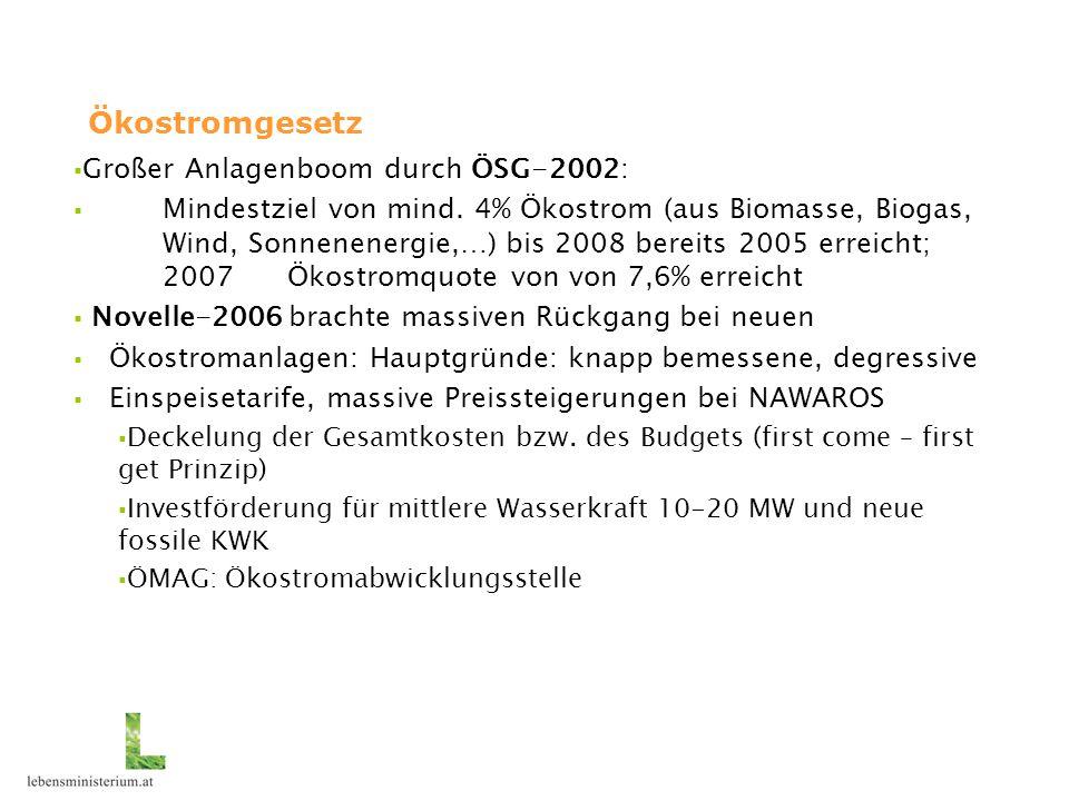 Ökostromgesetz  Großer Anlagenboom durch ÖSG-2002:  Mindestziel von mind. 4% Ökostrom (aus Biomasse, Biogas, Wind, Sonnenenergie,…) bis 2008 bereits