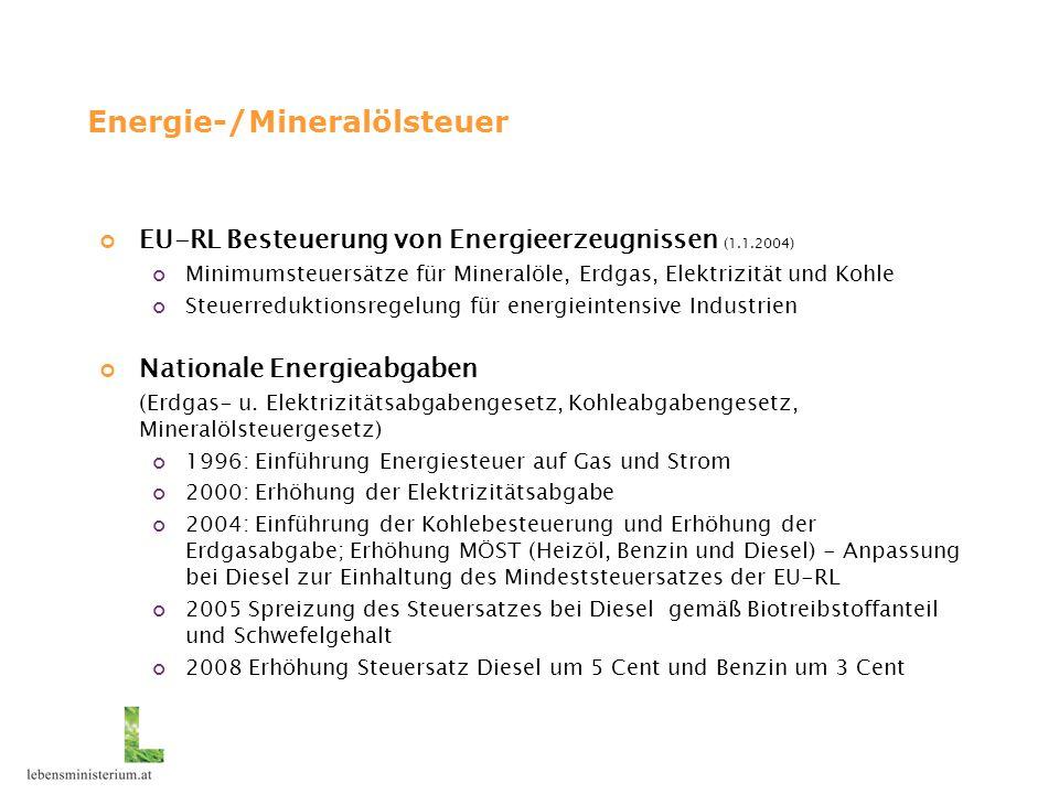 Energie-/Mineralölsteuer EU-RL Besteuerung von Energieerzeugnissen (1.1.2004) Minimumsteuersätze für Mineralöle, Erdgas, Elektrizität und Kohle Steuer