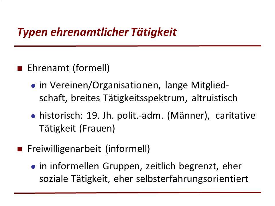 Typen ehrenamtlicher Tätigkeit Ehrenamt (formell) in Vereinen/Organisationen, lange Mitglied- schaft, breites Tätigkeitsspektrum, altruistisch histori