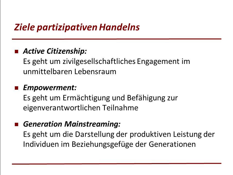 Ziele partizipativen Handelns Active Citizenship: Es geht um zivilgesellschaftliches Engagement im unmittelbaren Lebensraum Empowerment: Es geht um Er