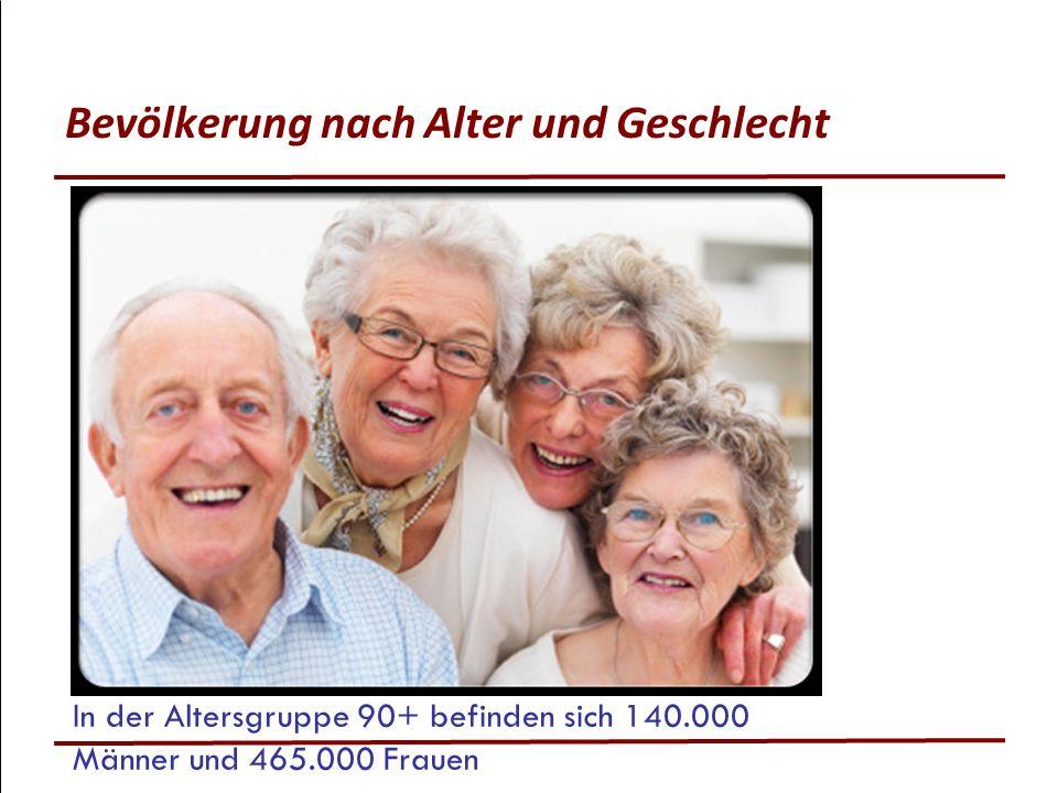 Bevölkerung nach Alter und Geschlecht In der Altersgruppe 90+ befinden sich 140.000 Männer und 465.000 Frauen
