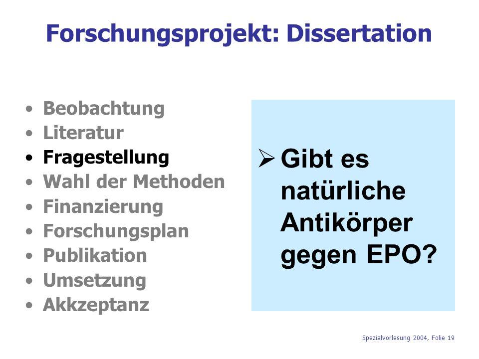 Spezialvorlesung 2004, Folie 19 Forschungsprojekt: Dissertation Beobachtung Literatur Fragestellung Wahl der Methoden Finanzierung Forschungsplan Publ