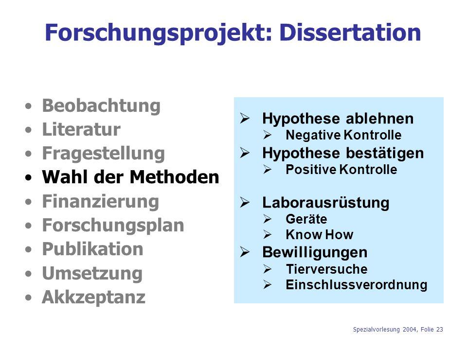 Spezialvorlesung 2004, Folie 23 Forschungsprojekt: Dissertation Beobachtung Literatur Fragestellung Wahl der Methoden Finanzierung Forschungsplan Publ