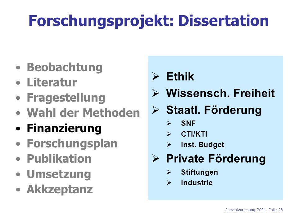 Spezialvorlesung 2004, Folie 28 Forschungsprojekt: Dissertation Beobachtung Literatur Fragestellung Wahl der Methoden Finanzierung Forschungsplan Publ