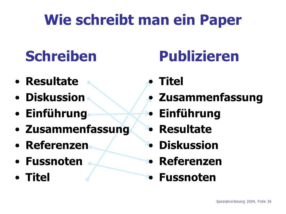 Spezialvorlesung 2004, Folie 36 Wie schreibt man ein Paper SchreibenPublizieren Resultate Diskussion Einführung Zusammenfassung Referenzen Fussnoten T