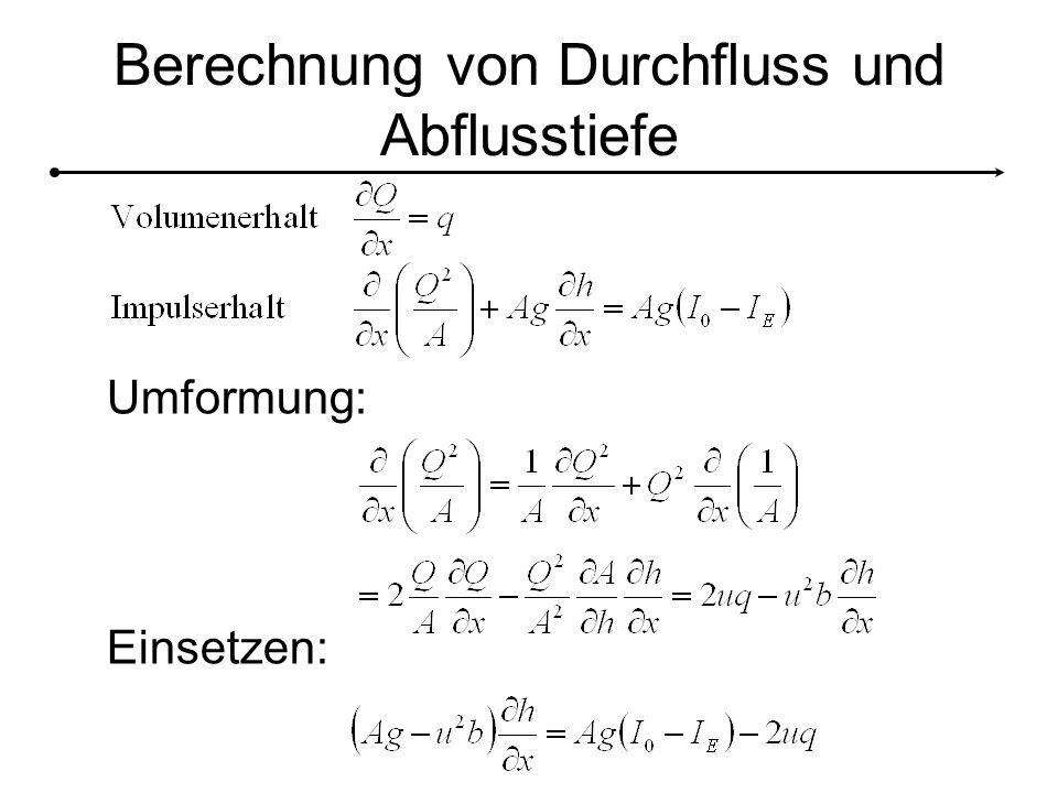 Berechnung von Durchfluss und Abflusstiefe Umformung: Einsetzen: